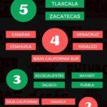 Exceso de partidos en Morelos confunde a sociedad: Salinas